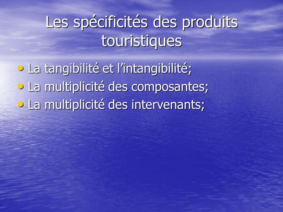 Les spécificités des produits touristiques La tangibilité et lintangibilité; La tangibilité et lintangibilité; La multiplicité des composantes; La multiplicité des composantes; La multiplicité des intervenants; La multiplicité des intervenants;