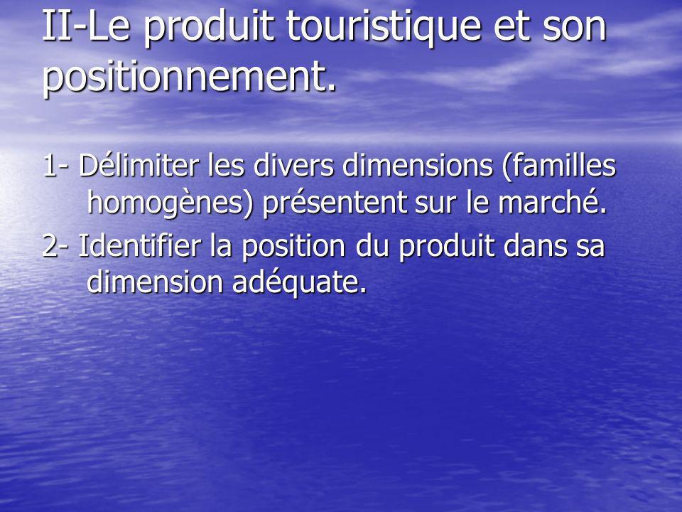 II-Le produit touristique et son positionnement.