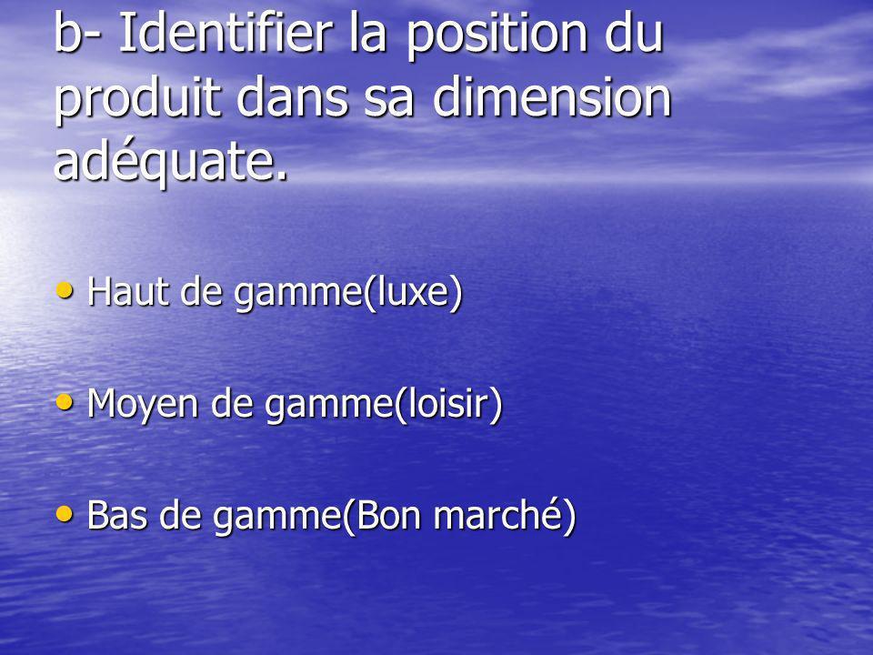 b- Identifier la position du produit dans sa dimension adéquate.