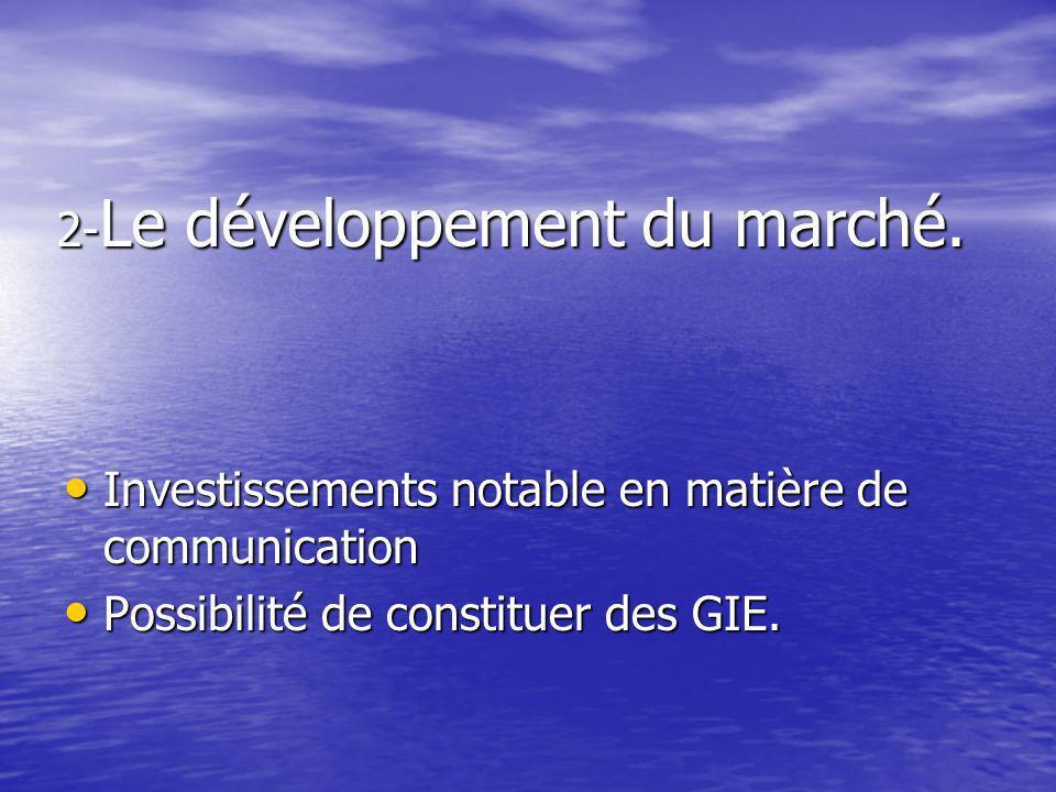 2- Le développement du marché.