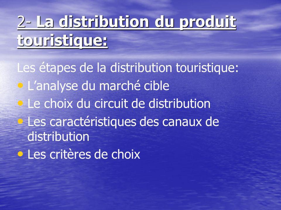 2- La distribution du produit touristique: Les étapes de la distribution touristique: Lanalyse du marché cible Le choix du circuit de distribution Les caractéristiques des canaux de distribution Les critères de choix