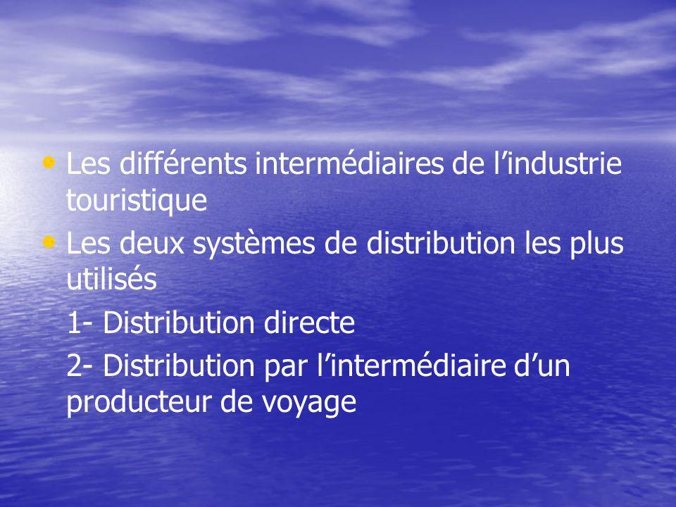 Les différents intermédiaires de lindustrie touristique Les deux systèmes de distribution les plus utilisés 1- Distribution directe 2- Distribution par lintermédiaire dun producteur de voyage