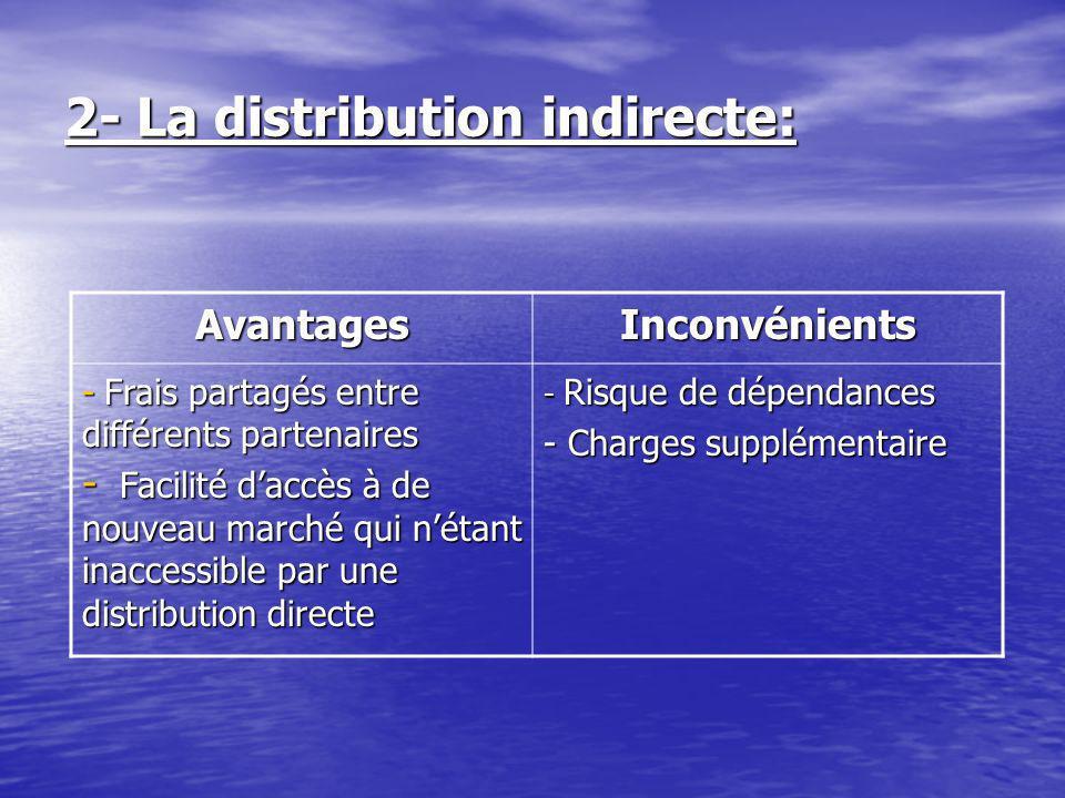 2- La distribution indirecte: AvantagesInconvénients - Frais partagés entre différents partenaires - Facilité daccès à de nouveau marché qui nétant inaccessible par une distribution directe - Risque de dépendances - Charges supplémentaire