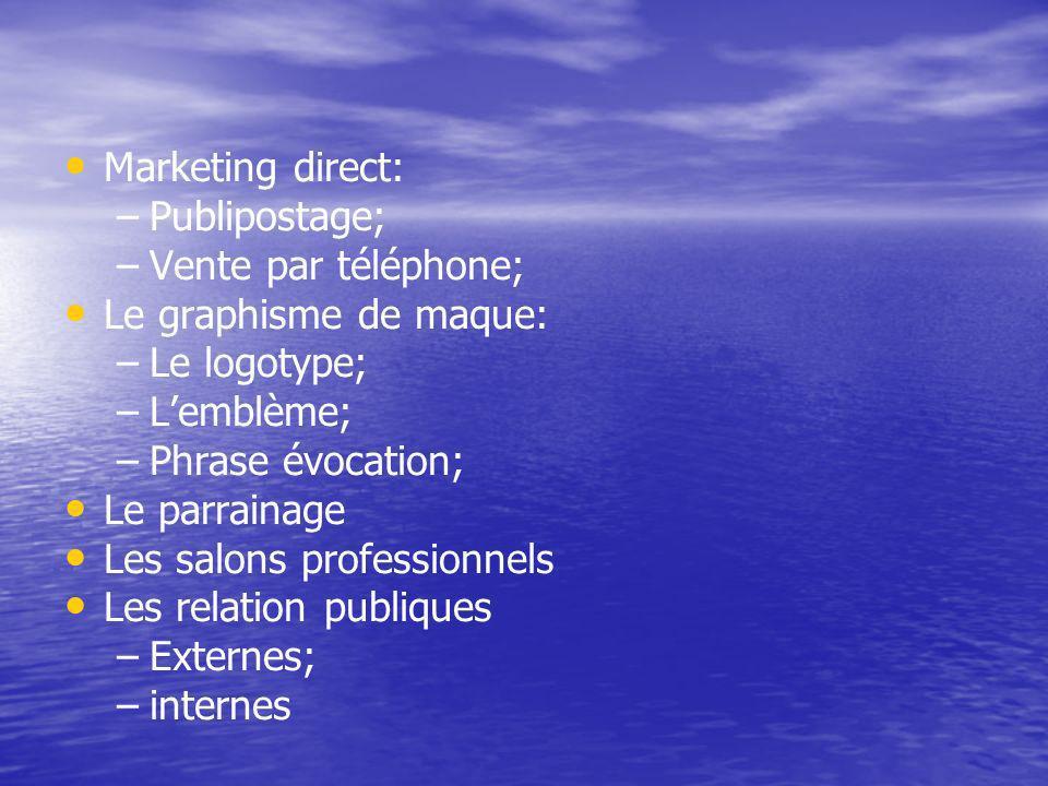 Marketing direct: – –Publipostage; – –Vente par téléphone; Le graphisme de maque: – –Le logotype; – –Lemblème; – –Phrase évocation; Le parrainage Les salons professionnels Les relation publiques – –Externes; – –internes