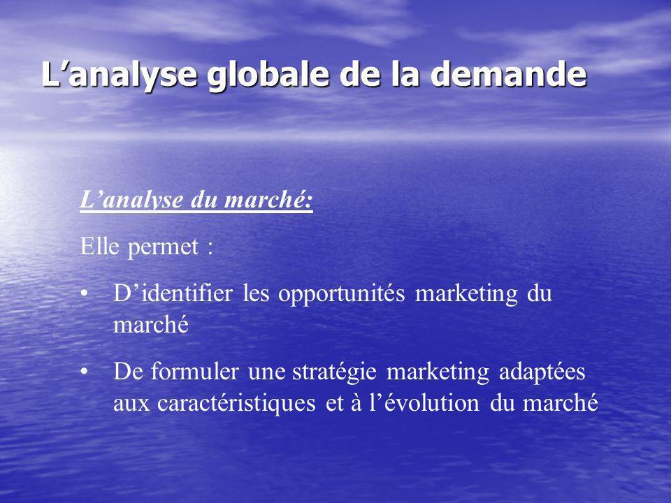 Lanalyse globale de la demande Lanalyse du marché: Elle permet : Didentifier les opportunités marketing du marché De formuler une stratégie marketing adaptées aux caractéristiques et à lévolution du marché