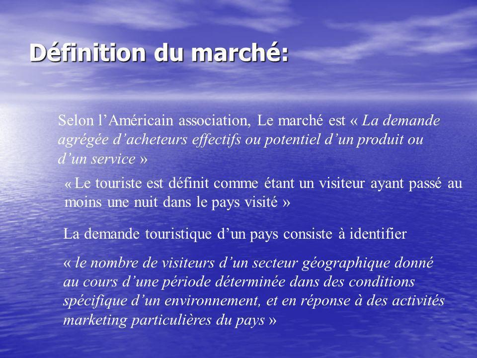 I- Le produit touristique face à la clientèle Analyse bidimensionnelle: 1.