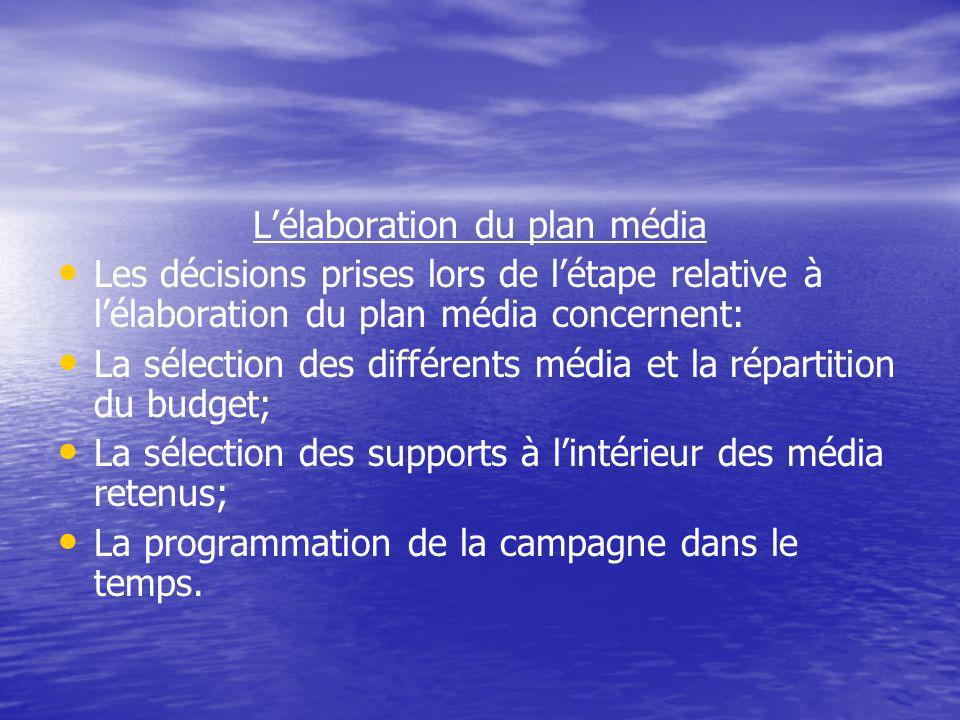Lélaboration du plan média Les décisions prises lors de létape relative à lélaboration du plan média concernent: La sélection des différents média et la répartition du budget; La sélection des supports à lintérieur des média retenus; La programmation de la campagne dans le temps.