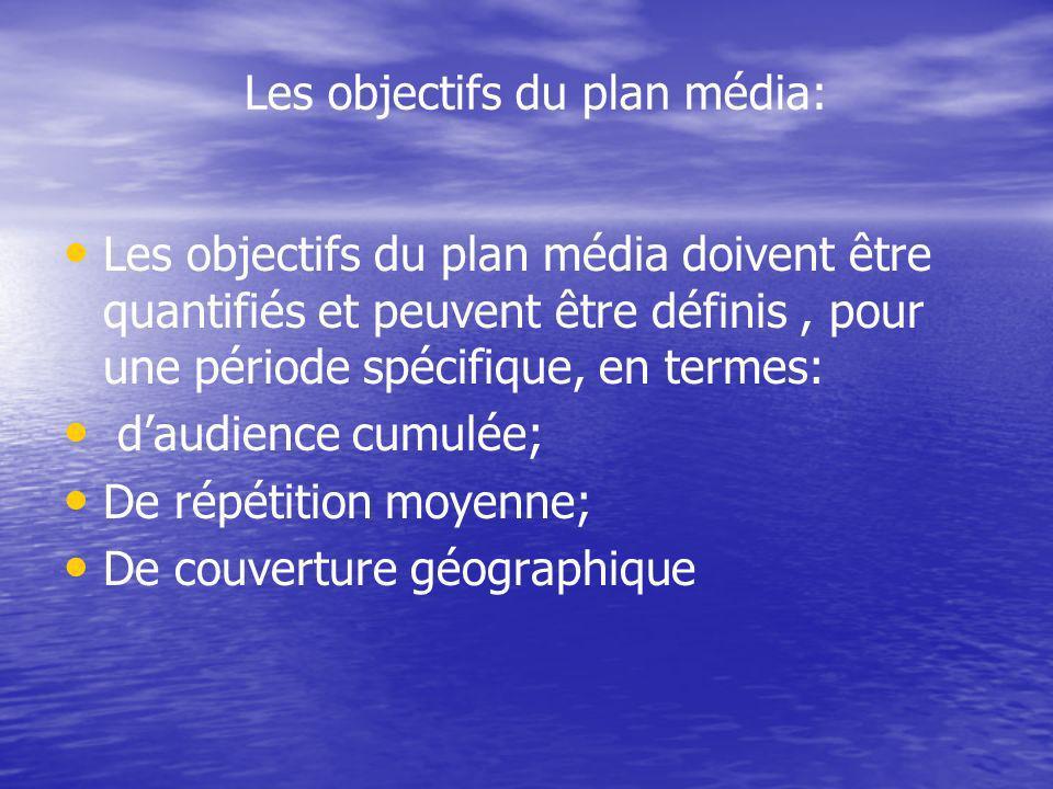 Les objectifs du plan média: Les objectifs du plan média doivent être quantifiés et peuvent être définis, pour une période spécifique, en termes: daudience cumulée; De répétition moyenne; De couverture géographique