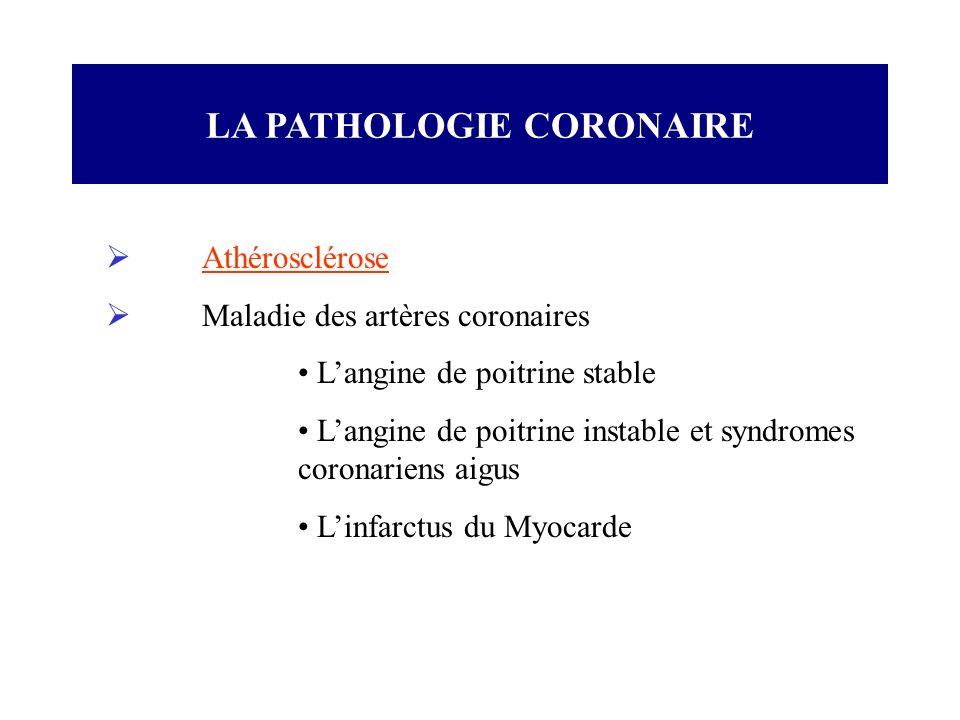 SYNDROME CORONAIRE AIGUE On regroupe actuellement sous le nom de Syndrome coronaire aigu (SCA) les évènements cliniquement évocateurs (douleur angineuse ne cédant pas aux nitrés ) suivants: L infarctus du myocarde complet (Douleur +, ECG + et marqueurs +) L infarctus du myocarde sans onde Q (Douleur +, ECG - mais marqueurs +) Le syndrome de menace ou angor instable (Douleur +, ECG -, marqueurs - mais à suivre sur 24 heures)