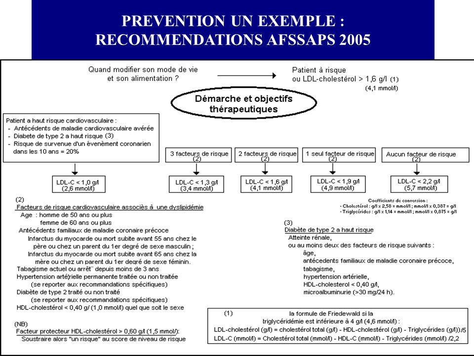 PREVENTION UN EXEMPLE : RECOMMENDATIONS AFSSAPS 2005