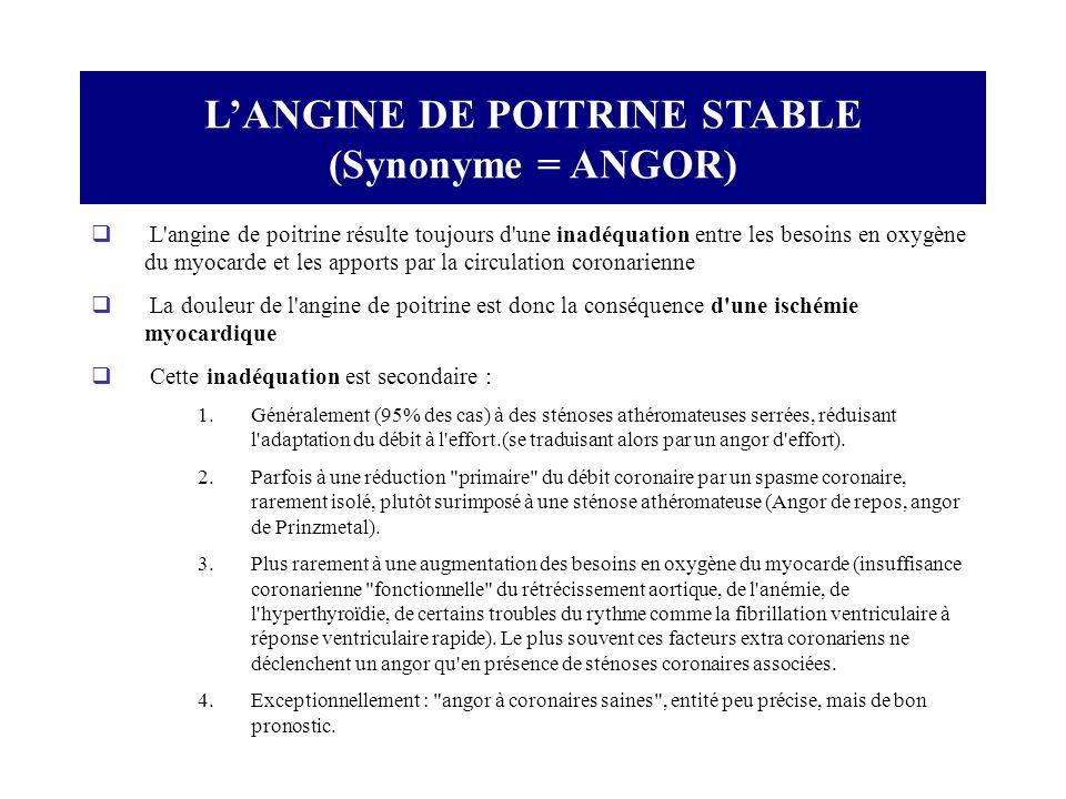LANGINE DE POITRINE STABLE (Synonyme = ANGOR) L'angine de poitrine résulte toujours d'une inadéquation entre les besoins en oxygène du myocarde et les