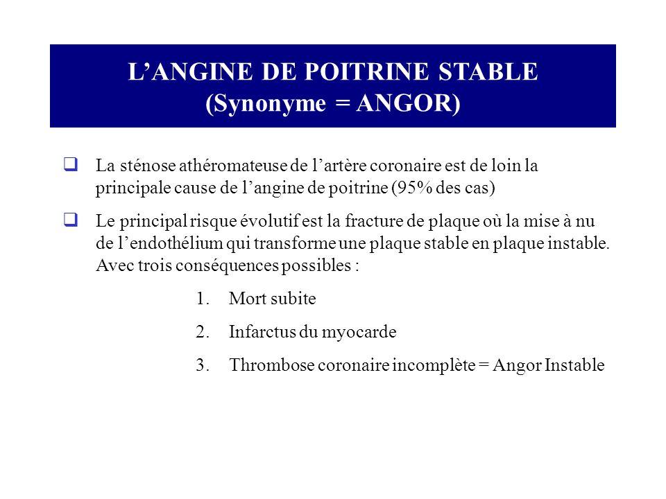 LANGINE DE POITRINE STABLE (Synonyme = ANGOR) La sténose athéromateuse de lartère coronaire est de loin la principale cause de langine de poitrine (95