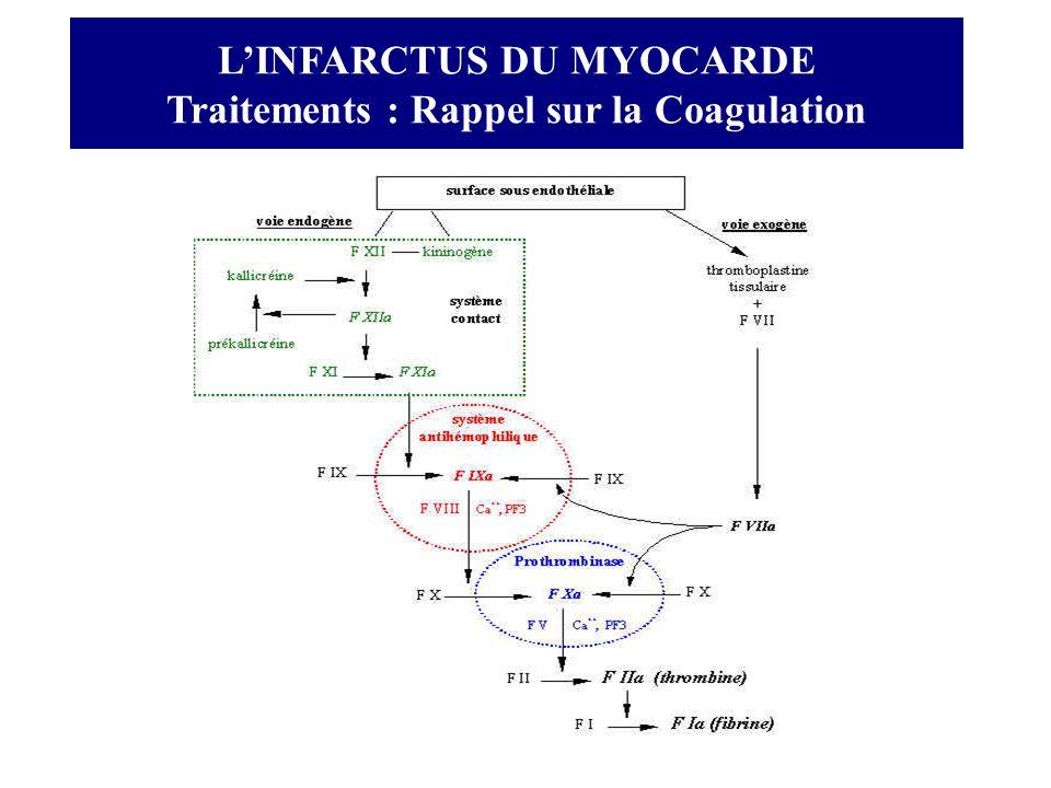 LINFARCTUS DU MYOCARDE Traitements : Rappel sur la Coagulation