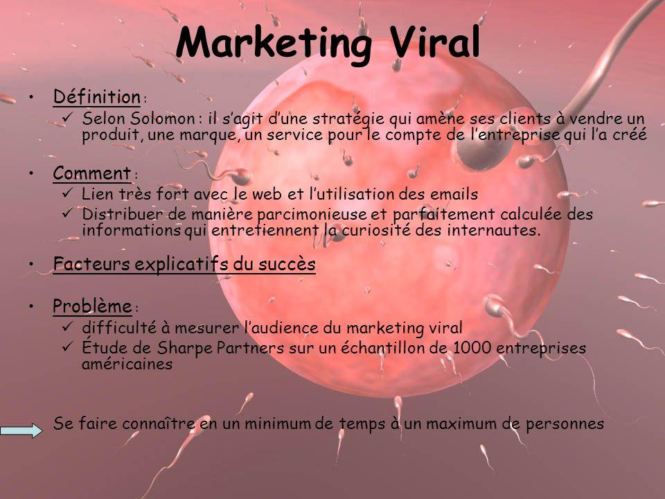 Marketing Viral Définition : Selon Solomon : il sagit dune stratégie qui amène ses clients à vendre un produit, une marque, un service pour le compte