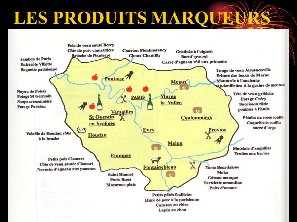 LES PRODUITS MARQUEURS