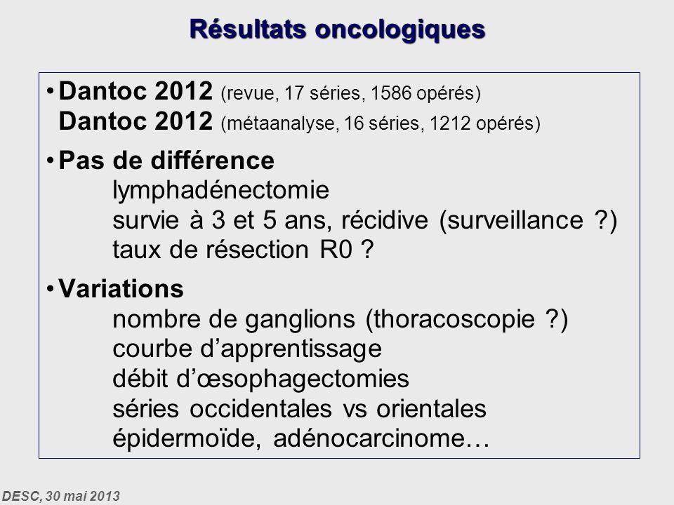 DESC, 30 mai 2013 Dantoc 2012 (revue, 17 séries, 1586 opérés) Dantoc 2012 (métaanalyse, 16 séries, 1212 opérés) Pas de différence lymphadénectomie survie à 3 et 5 ans, récidive (surveillance ?) taux de résection R0 .