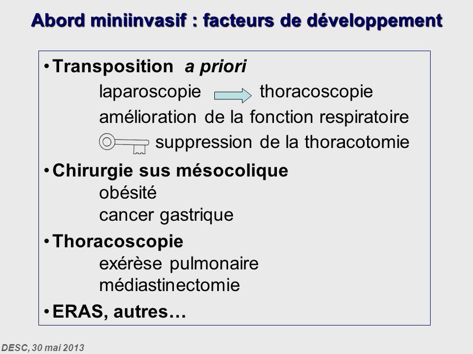 DESC, 30 mai 2013 Faisabilité en centres experts démontrée Moins de complications ventilatoires suggérée Qualité de vie améliorée à prouver Absence dimpact oncologique suggérée Pour quelles tumeurs.