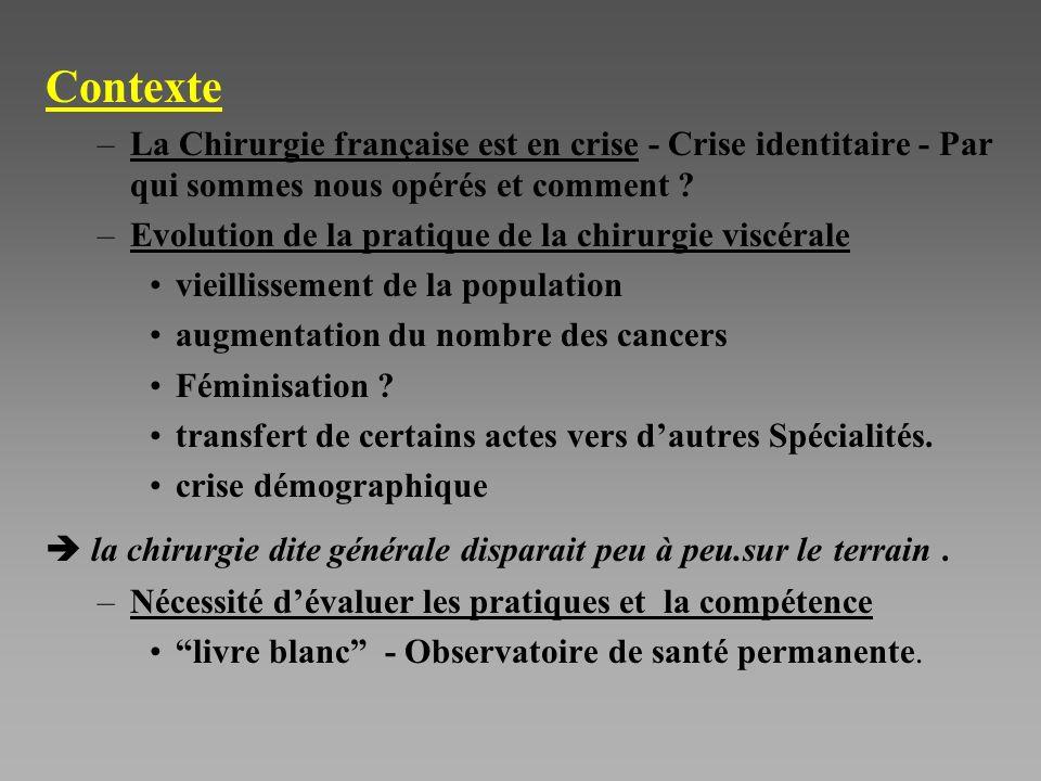 Contexte –La Chirurgie française est en crise - Crise identitaire - Par qui sommes nous opérés et comment .