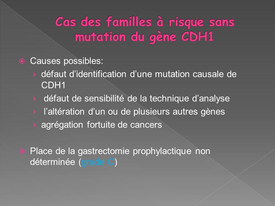 Causes possibles: défaut didentification dune mutation causale de CDH1 défaut de sensibilité de la technique danalyse laltération dun ou de plusieurs