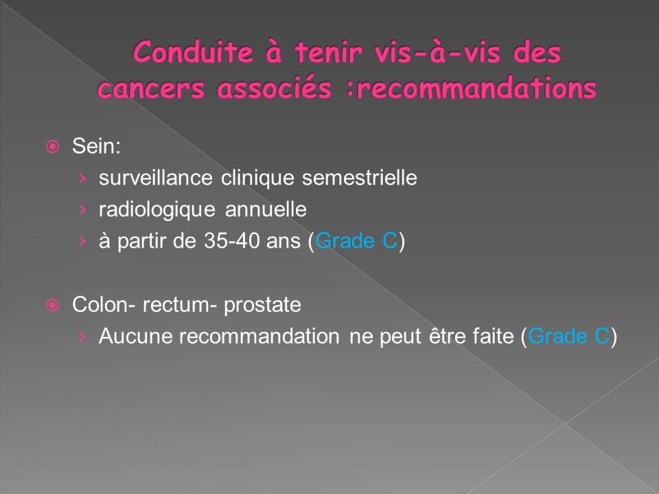 Sein: surveillance clinique semestrielle radiologique annuelle à partir de 35-40 ans (Grade C) Colon- rectum- prostate Aucune recommandation ne peut ê