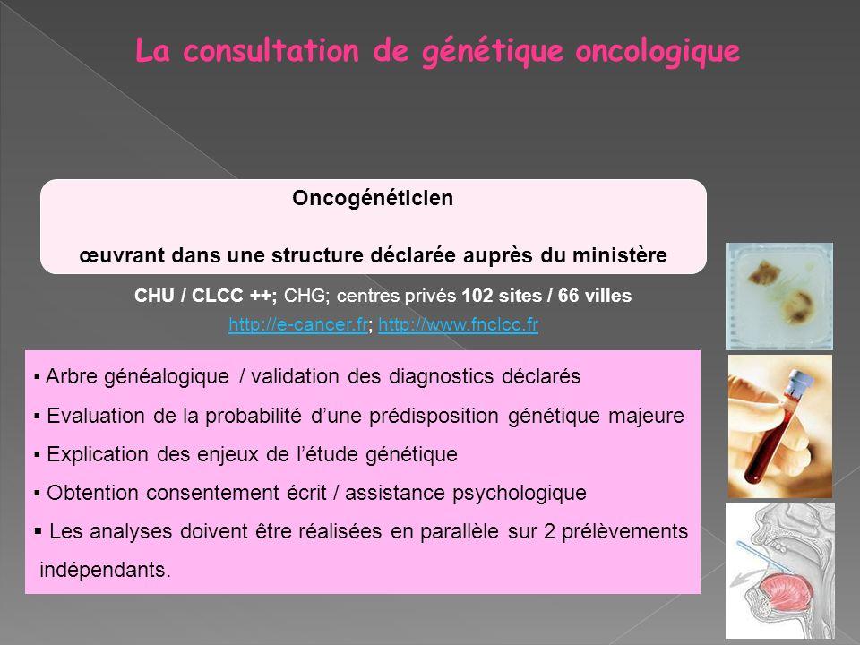 La consultation de génétique oncologique Oncogénéticien œuvrant dans une structure déclarée auprès du ministère CHU / CLCC ++; CHG; centres privés 102