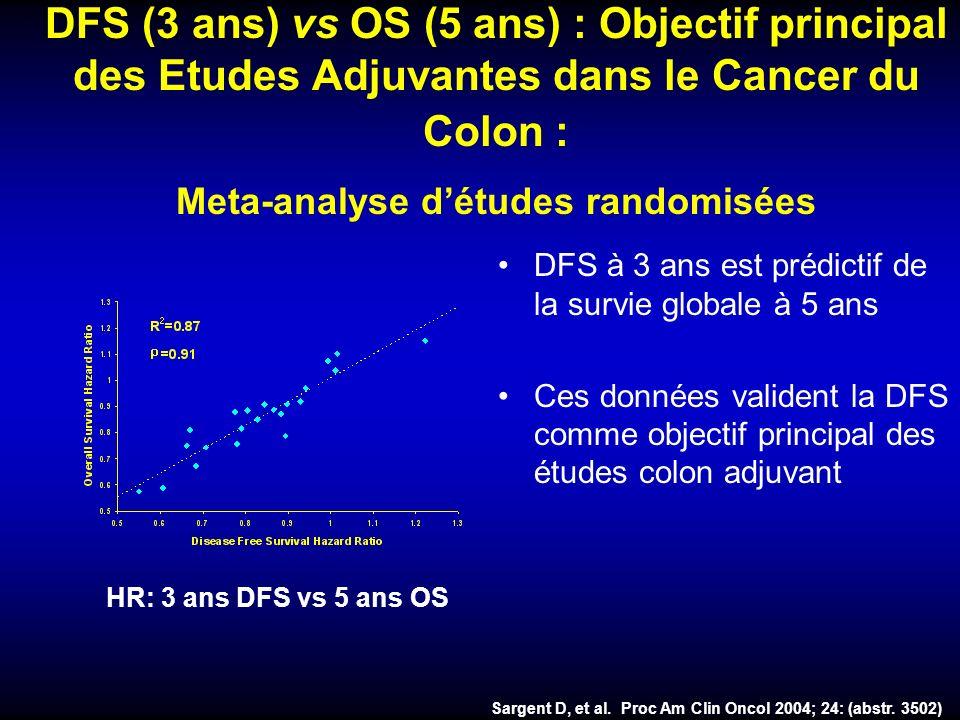 DFS (3 ans) vs OS (5 ans) : Objectif principal des Etudes Adjuvantes dans le Cancer du Colon : Meta-analyse détudes randomisées DFS à 3 ans est prédic