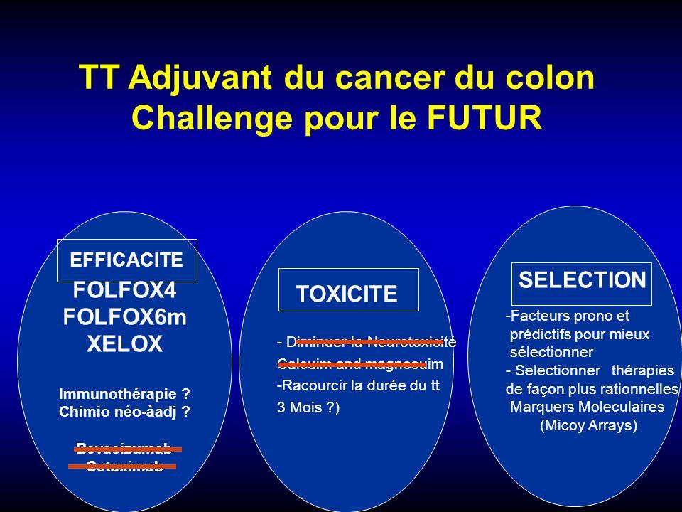 TT Adjuvant du cancer du colon Challenge pour le FUTUR TOXICITE - Diminuer la Neurotoxicité Calcuim and magnesuim -Racourcir la durée du tt 3 Mois ?)