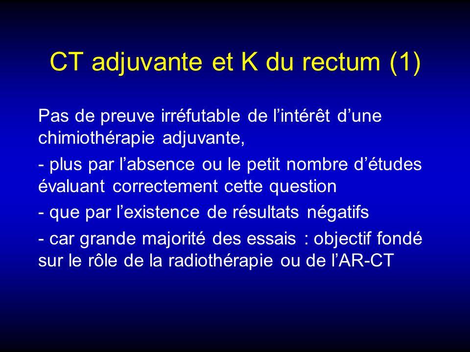 CT adjuvante et K du rectum (1) Pas de preuve irréfutable de lintérêt dune chimiothérapie adjuvante, - plus par labsence ou le petit nombre détudes év