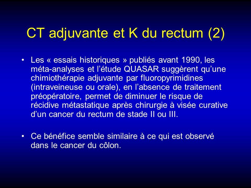 CT adjuvante et K du rectum (2) Les « essais historiques » publiés avant 1990, les méta-analyses et létude QUASAR suggèrent quune chimiothérapie adjuv