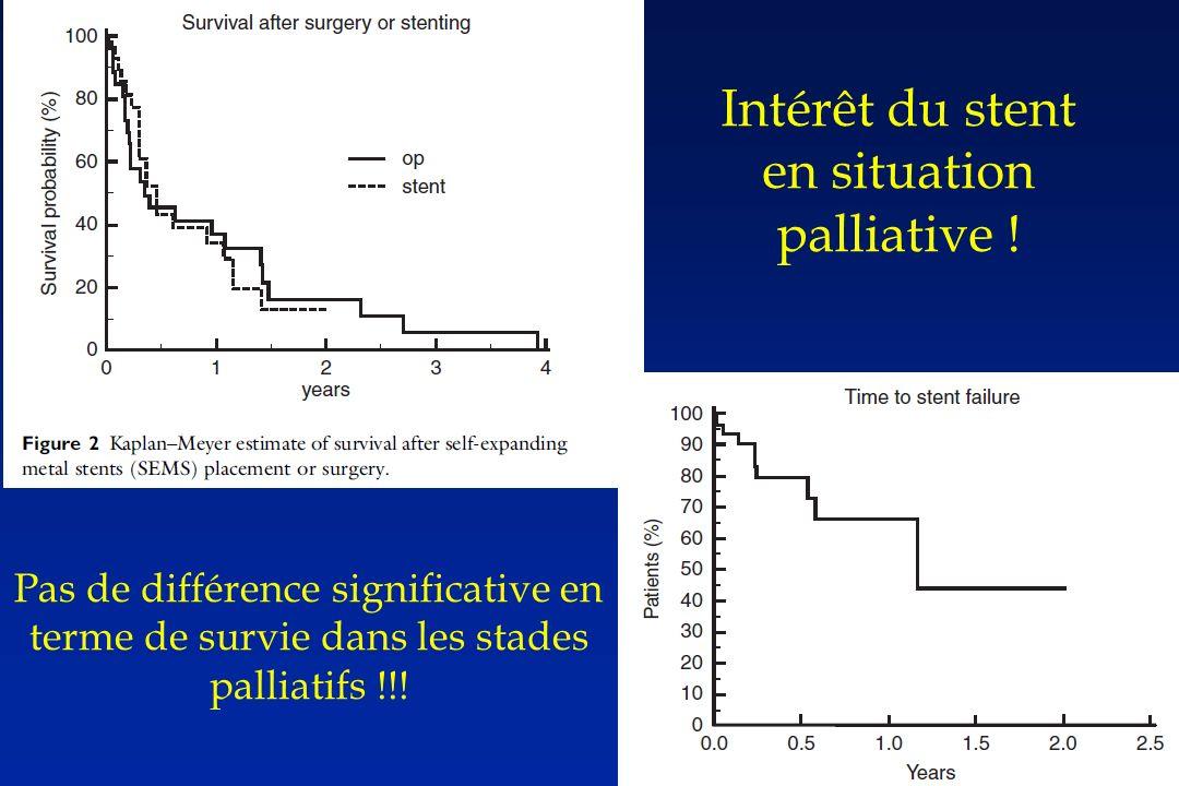 Pas de différence significative en terme de survie dans les stades palliatifs !!.