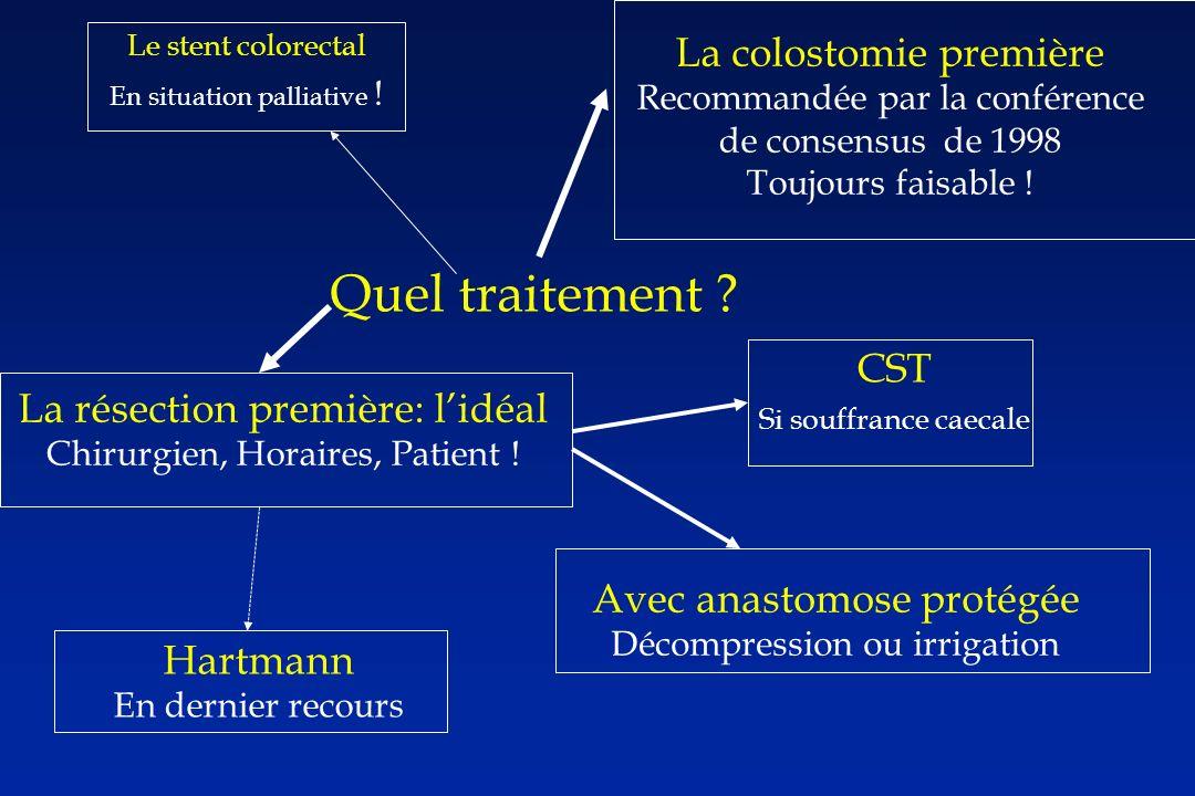Quel traitement .Le stent colorectal En situation palliative .