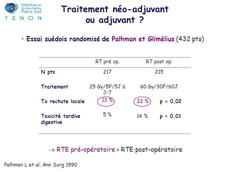 RT pré op.RT post op. N pts Traitement Tx rechute locale Toxicité tardive digestive 217 25 Gy/5F/5J à J-7 13 % 5 % 215 60 Gy/30F/60J 22 %p = 0,02 14 %