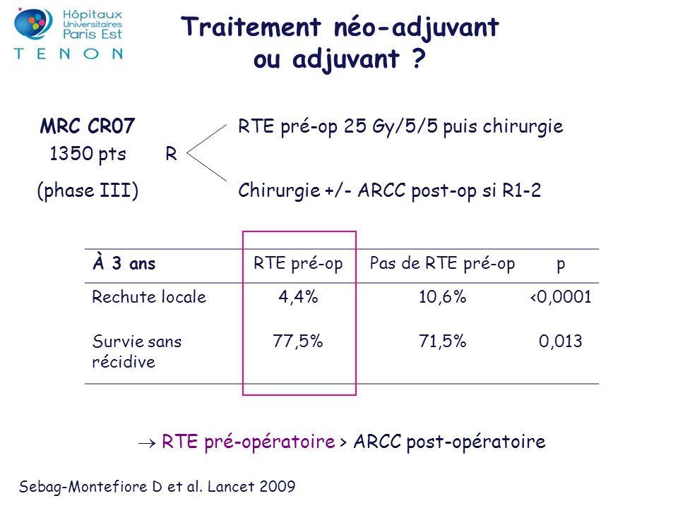 Chirurgie +/- ARCC post-op si R1-2(phase III) RTE pré-op 25 Gy/5/5 puis chirurgie R MRC CR07 1350 pts Sebag-Montefiore D et al. Lancet 2009 À 3 ansRTE