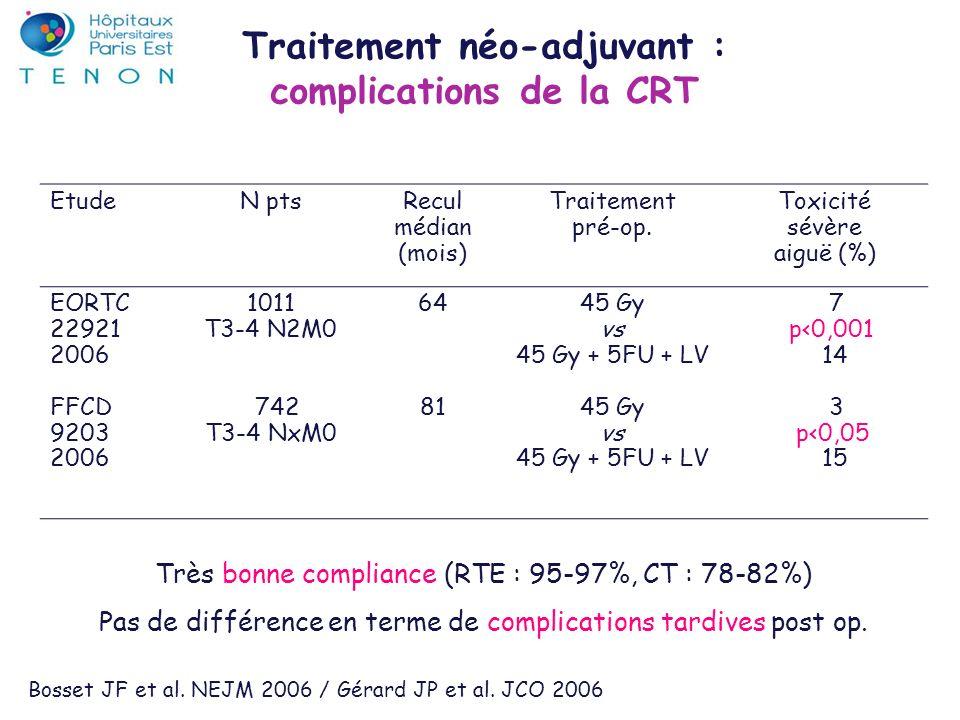 EtudeN ptsRecul médian (mois) Traitement pré-op. Toxicité sévère aiguë (%) EORTC 22921 2006 FFCD 9203 2006 1011 T3-4 N2M0 742 T3-4 NxM0 64 81 45 Gy vs