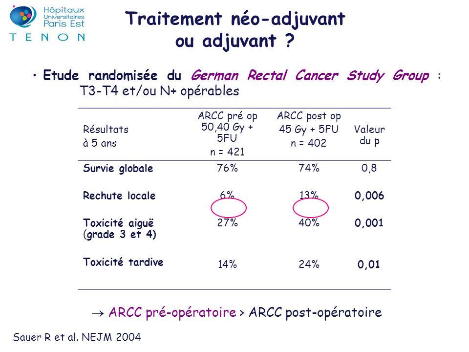 Etude randomisée du German Rectal Cancer Study Group : T3-T4 et/ou N+ opérables Résultats à 5 ans ARCC pré op 50,40 Gy + 5FU n = 421 ARCC post op 45 G