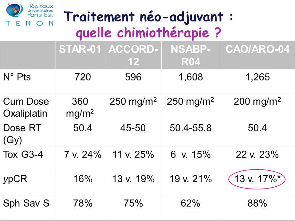 Traitement néo-adjuvant : quelle chimiothérapie ? Gérard JP et al. JCO 2012