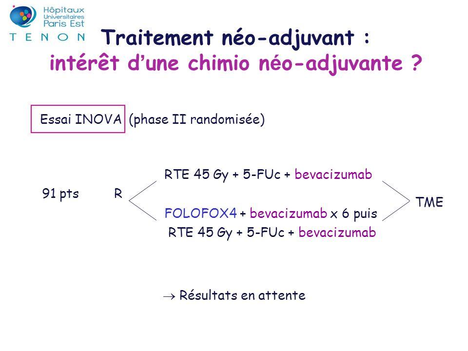 Essai INOVA (phase II randomisée) Traitement néo-adjuvant : intérêt d une chimio n é o-adjuvante ? 91 ptsR RTE 45 Gy + 5-FUc + bevacizumab TME FOLOFOX