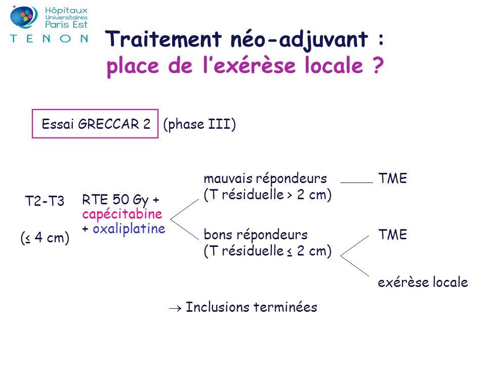 Traitement néo-adjuvant : place de lexérèse locale ? T2-T3 RTE 50 Gy + capécitabine + oxaliplatine mauvais répondeurs (T résiduelle > 2 cm) TME ( 4 cm