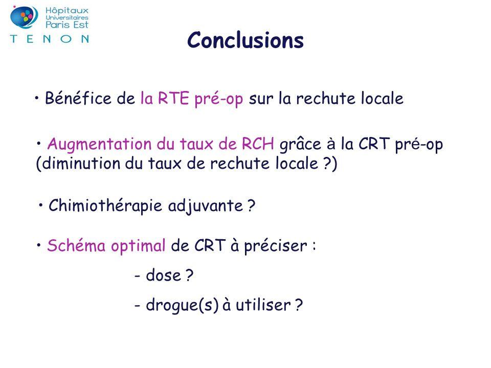 Conclusions Bénéfice de la RTE pré-op sur la rechute locale Augmentation du taux de RCH grâce à la CRT pr é -op (diminution du taux de rechute locale