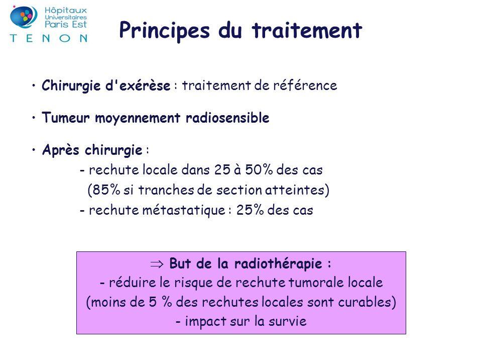Principes du traitement Chirurgie d'exérèse : traitement de référence Tumeur moyennement radiosensible Après chirurgie : - rechute locale dans 25 à 50
