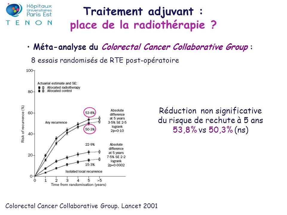 Conclusions Bénéfice de la RTE pré-op sur la rechute locale Augmentation du taux de RCH grâce à la CRT pr é -op (diminution du taux de rechute locale ?) Schéma optimal de CRT à préciser : - dose .