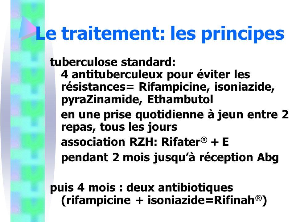 Le traitement: les principes tuberculose standard: 4 antituberculeux pour éviter les résistances= Rifampicine, isoniazide, pyraZinamide, Ethambutol en une prise quotidienne à jeun entre 2 repas, tous les jours association RZH: Rifater ® + E pendant 2 mois jusquà réception Abg puis 4 mois : deux antibiotiques (rifampicine + isoniazide=Rifinah ® )