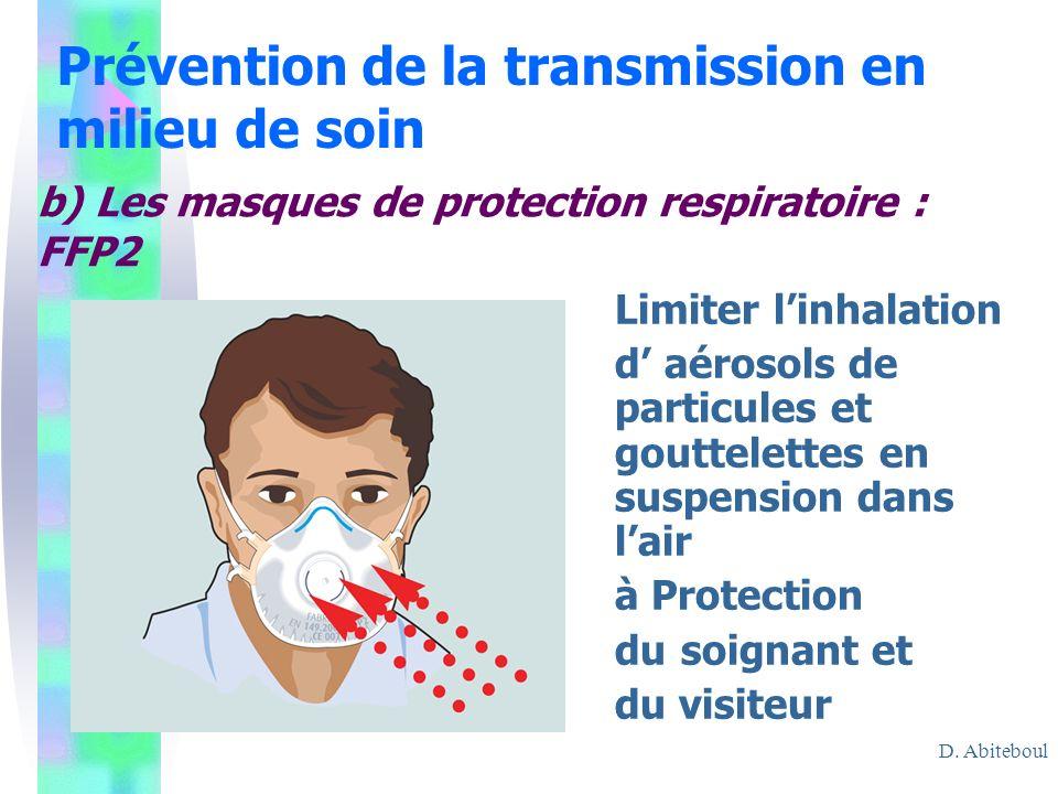 b) Les masques de protection respiratoire : FFP2 Limiter linhalation d aérosols de particules et gouttelettes en suspension dans lair à Protection du soignant et du visiteur D.