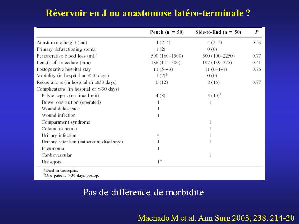 Machado M et al. Ann Surg 2003; 238: 214-20 Réservoir en J ou anastomose latéro-terminale ? Pas de différence de morbidité