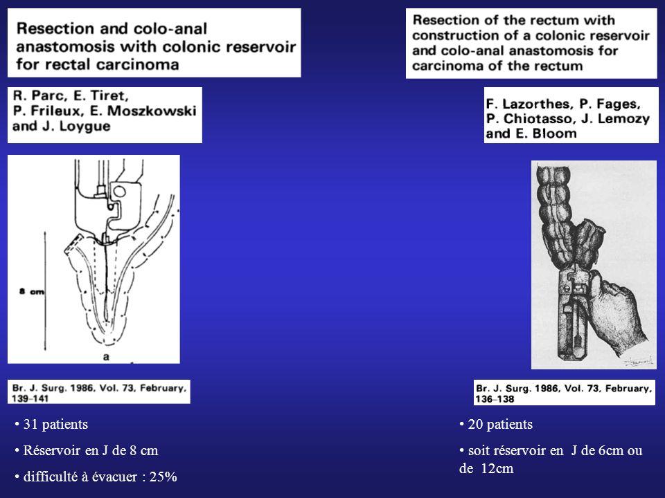 31 patients Réservoir en J de 8 cm difficulté à évacuer : 25% 20 patients soit réservoir en J de 6cm ou de 12cm