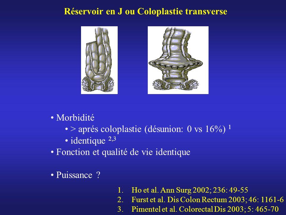 Réservoir en J ou Coloplastie transverse Morbidité > aprés coloplastie (désunion: 0 vs 16%) 1 identique 2,3 Fonction et qualité de vie identique Puiss