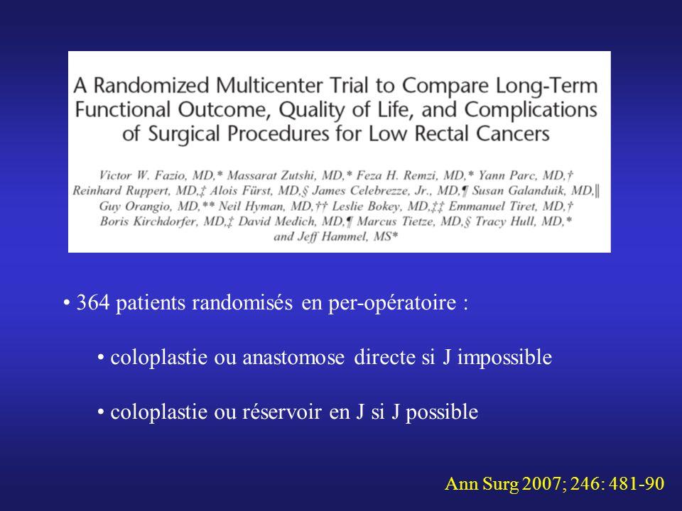 Ann Surg 2007; 246: 481-90 364 patients randomisés en per-opératoire : coloplastie ou anastomose directe si J impossible coloplastie ou réservoir en J