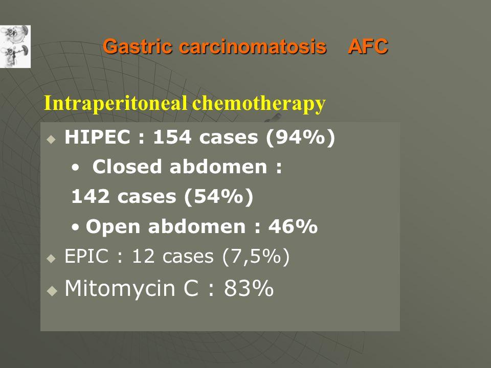 HIPEC : 154 cases (94%) Closed abdomen : 142 cases (54%) Open abdomen : 46% EPIC : 12 cases (7,5%) Mitomycin C : 83% Intraperitoneal chemotherapy Gastric carcinomatosis AFC