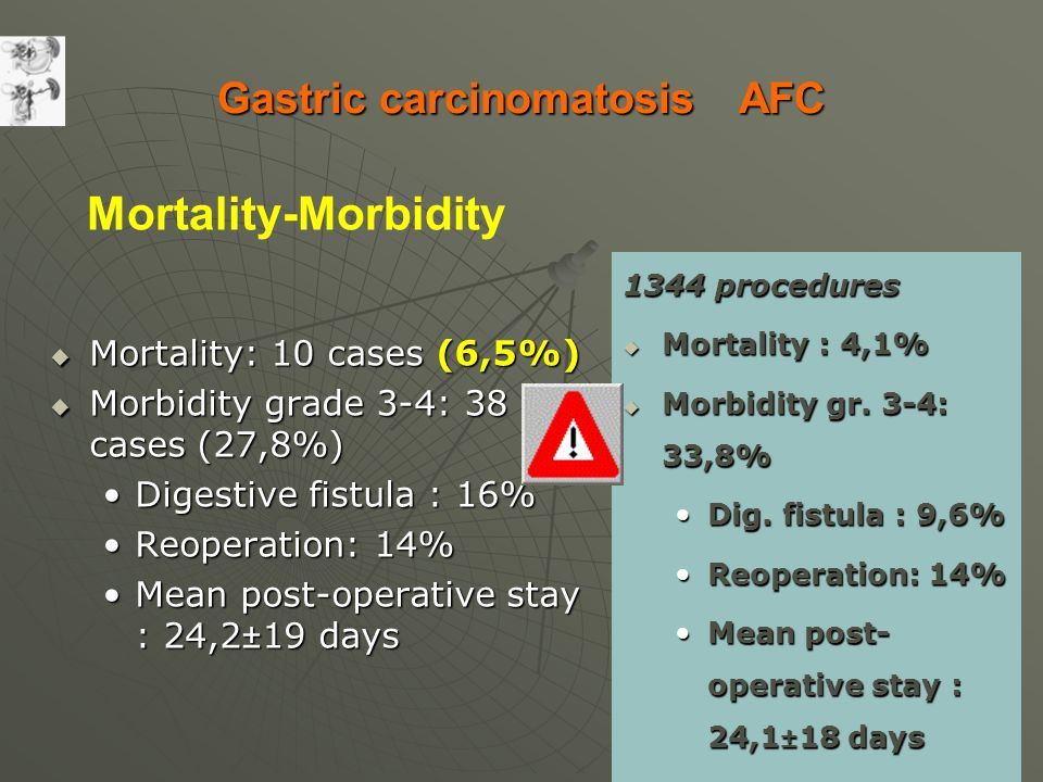Mortality: 10 cases (6,5%) Mortality: 10 cases (6,5%) Morbidity grade 3-4: 38 cases (27,8%) Morbidity grade 3-4: 38 cases (27,8%) Digestive fistula :