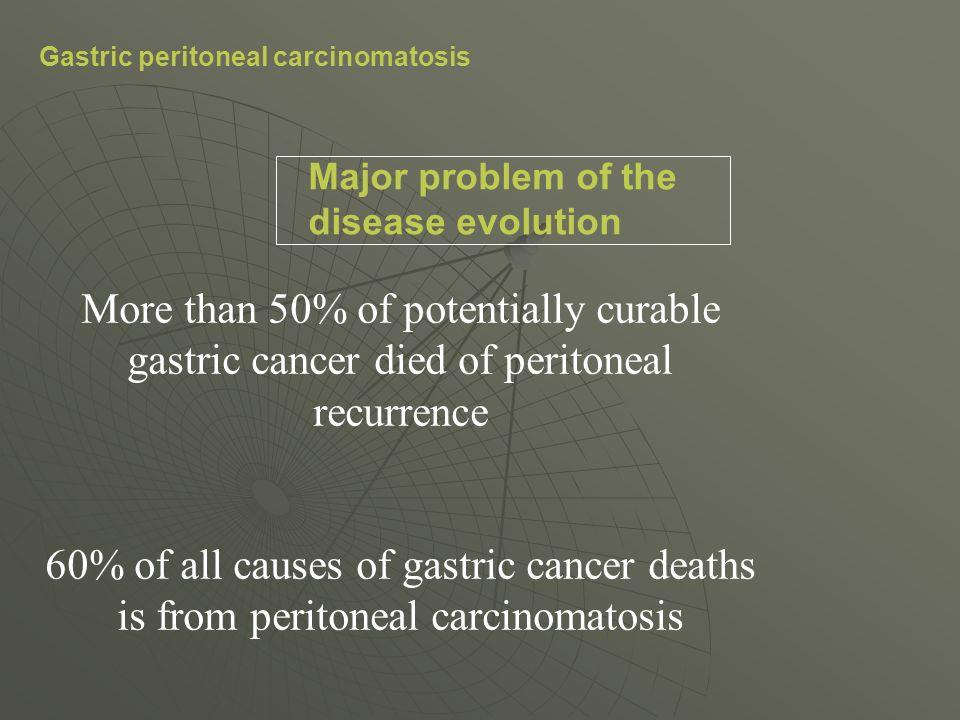 Gastric carcinomatosis Natural History Palliative treatment -Sadeghi EVOCAPE 1 (Cancer 2000) : n=127.